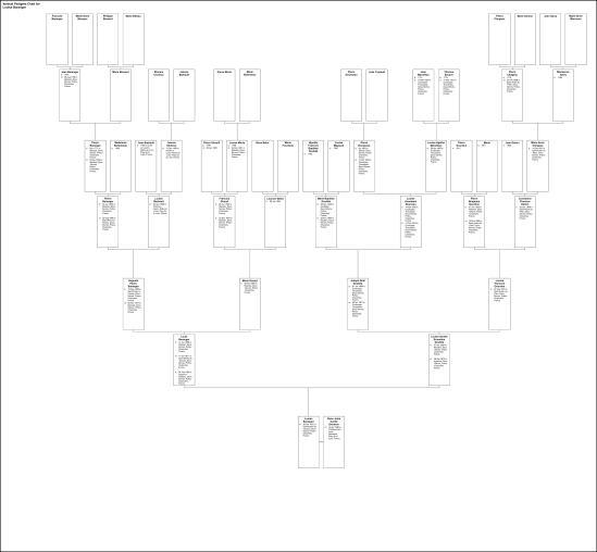 Vertical Pedigree Chart for Louise Baranger